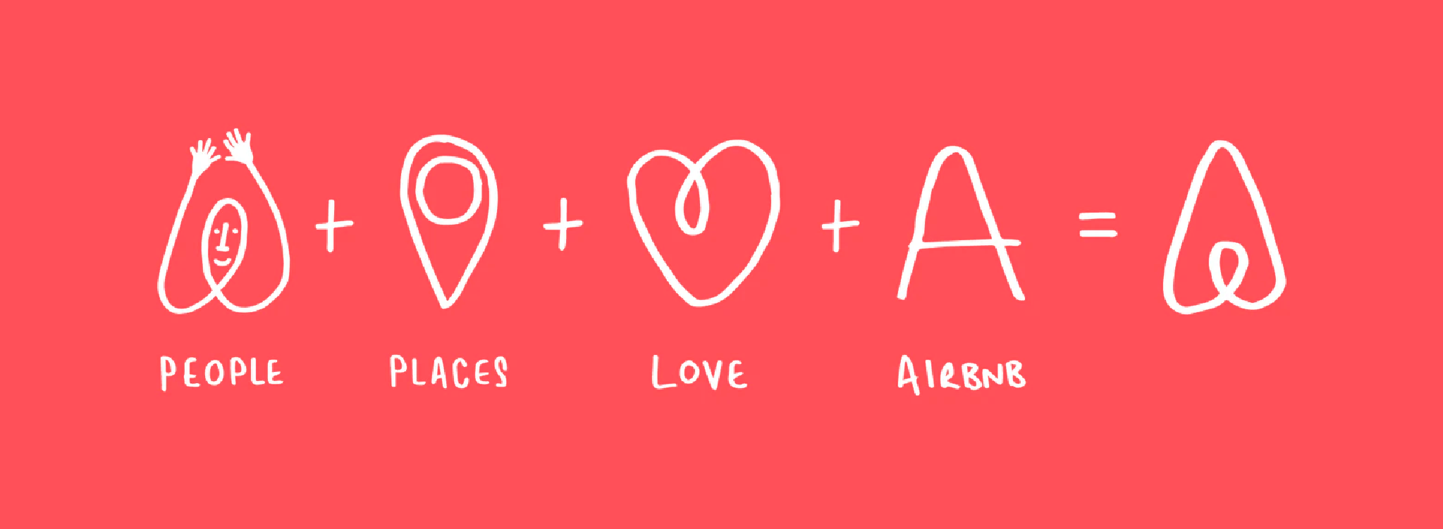 Elements of Airbnb rebranding logo