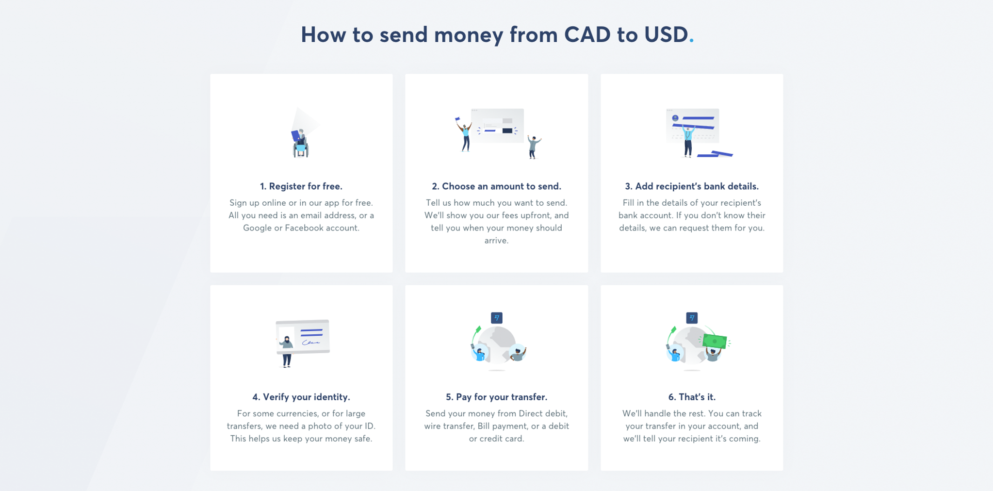Screenshot of TransferWise step-by-step process