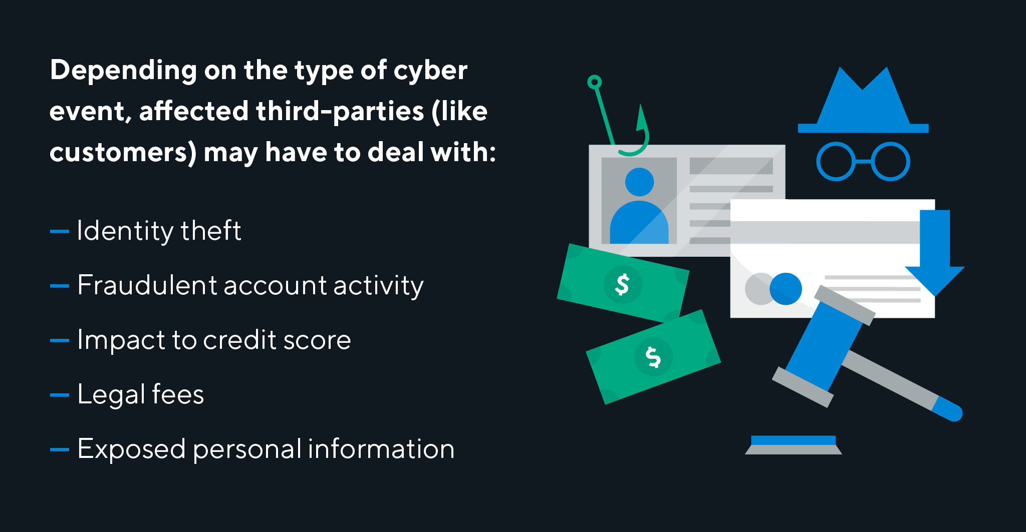 Infographic highlighting cyber attack effects on third-parties