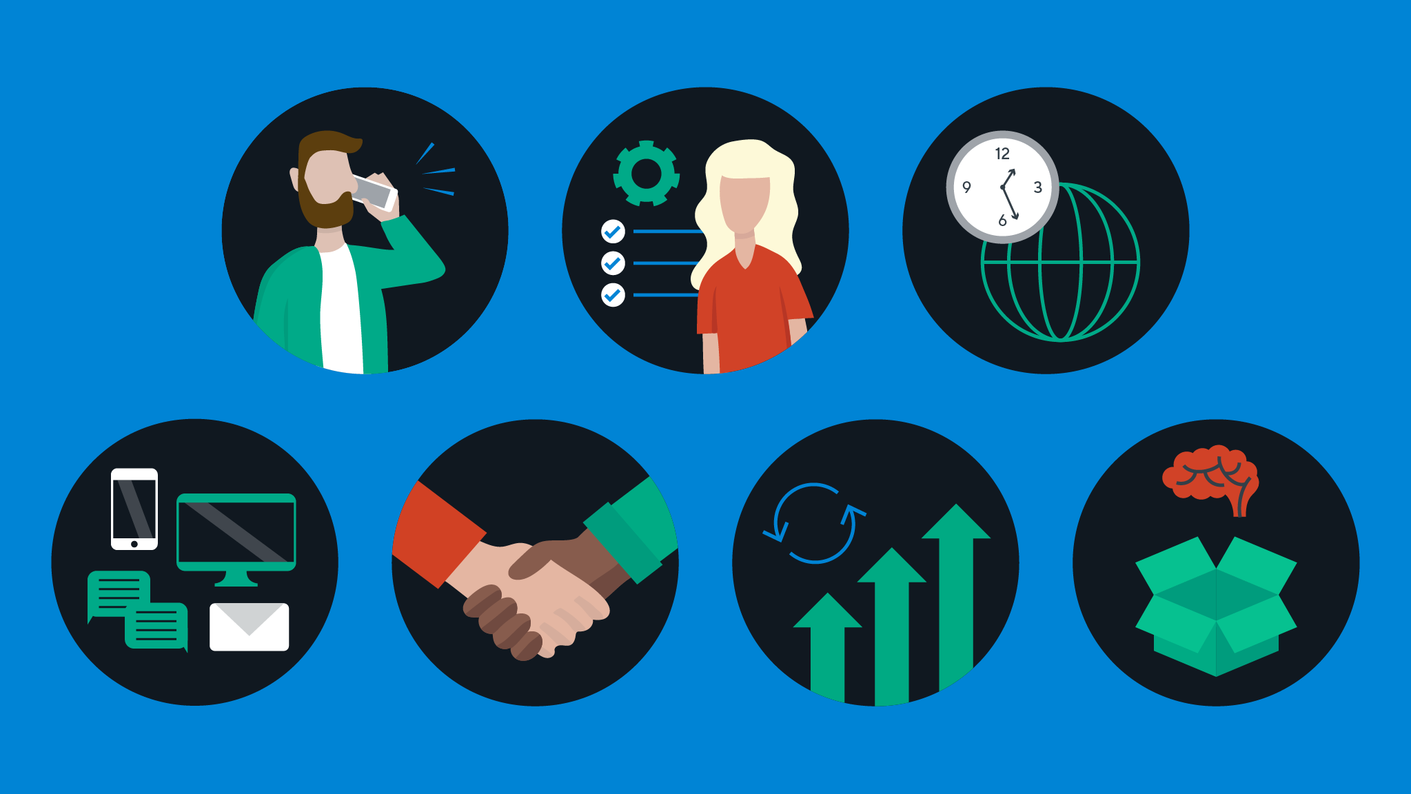 Illustration of various elements of customer experience